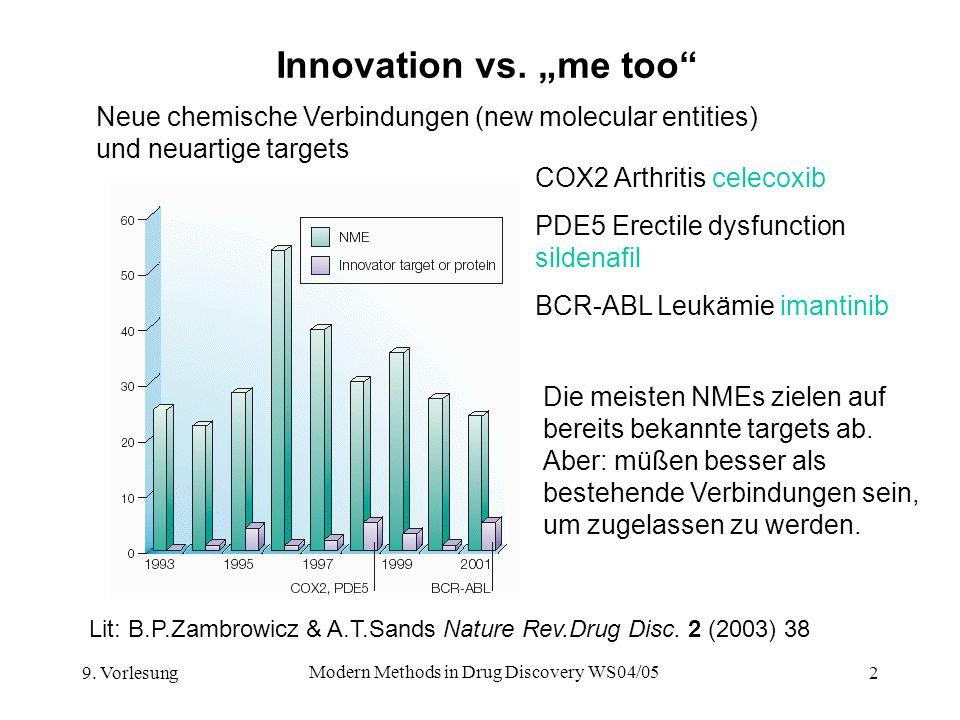 9. Vorlesung Modern Methods in Drug Discovery WS04/05 2 Innovation vs. me too Neue chemische Verbindungen (new molecular entities) und neuartige targe