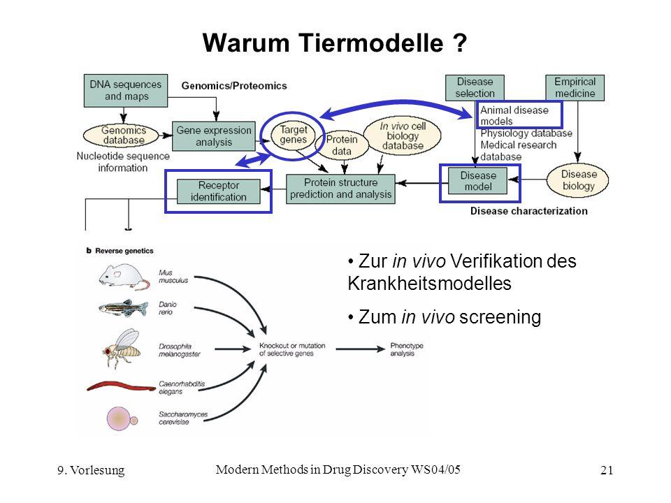 9. Vorlesung Modern Methods in Drug Discovery WS04/05 21 Warum Tiermodelle ? Zur in vivo Verifikation des Krankheitsmodelles Zum in vivo screening