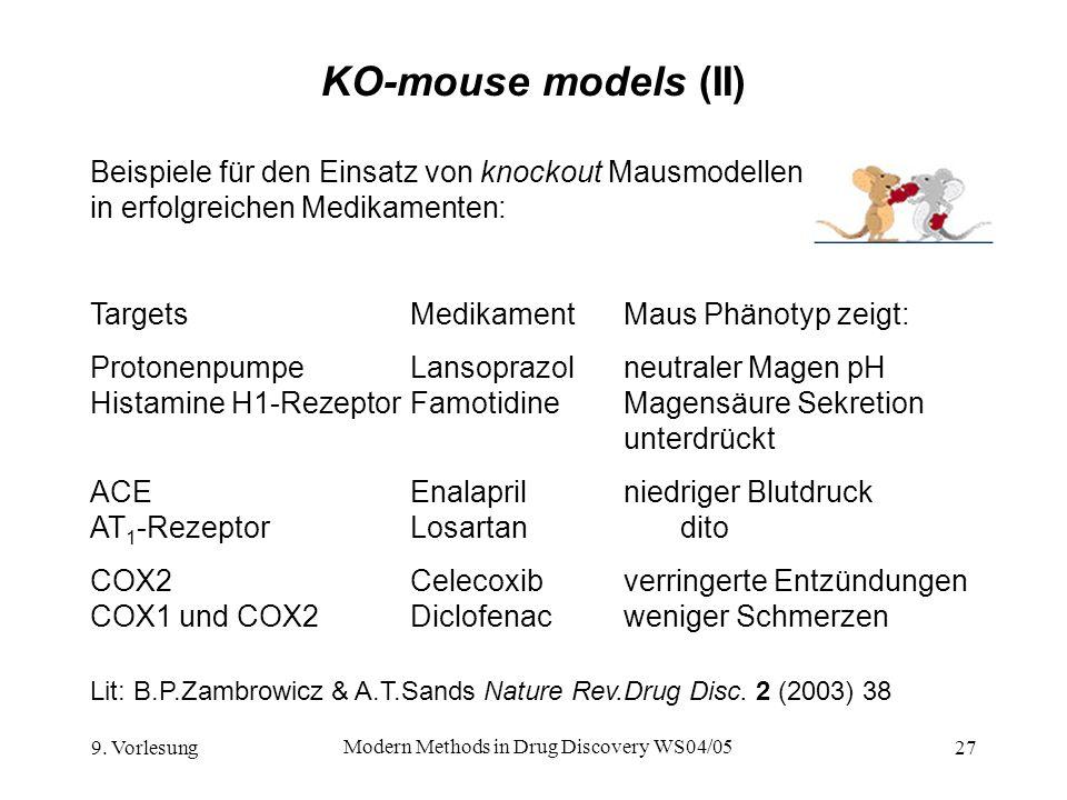 9. Vorlesung Modern Methods in Drug Discovery WS04/05 27 KO-mouse models (II) Beispiele für den Einsatz von knockout Mausmodellen in erfolgreichen Med