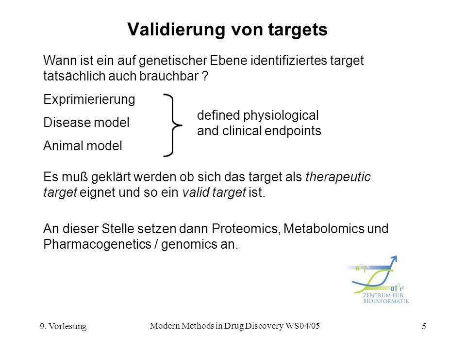 9. Vorlesung Modern Methods in Drug Discovery WS04/05 5 Validierung von targets Wann ist ein auf genetischer Ebene identifiziertes target tatsächlich