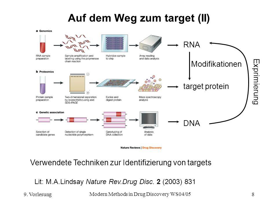 9. Vorlesung Modern Methods in Drug Discovery WS04/05 8 Auf dem Weg zum target (II) Verwendete Techniken zur Identifizierung von targets Lit: M.A.Lind