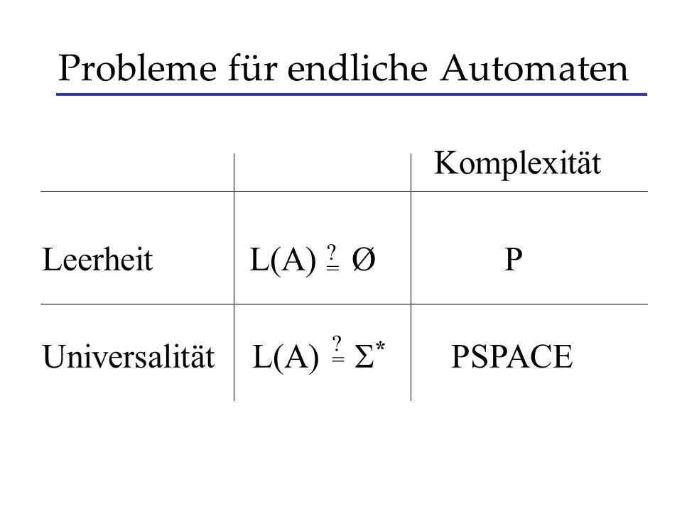 Probleme für endliche Automaten Leerheit L(A) Ø P ? = Universalität L(A) PSPACE * = ? Komplexität
