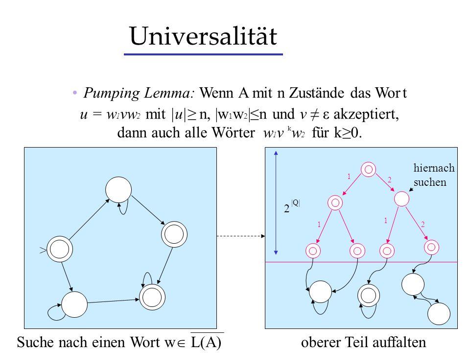 Universalität Pumping Lemma: Wenn A mit n Zustände das Wor t u = w 1 vw 2 mit |u| n, |w 1 w 2 |n und v ε akzeptiert, dann auch alle Wörter w 1 v w 2 f