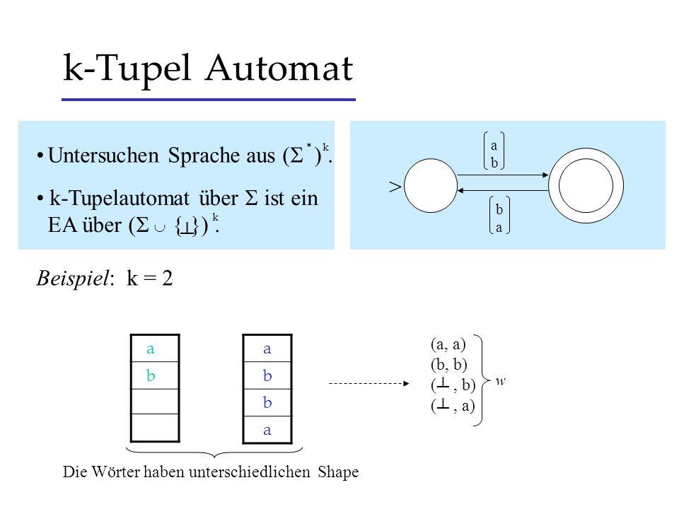 k-Tupel Automat a b Untersuchen Sprache aus ( ). * k k-Tupelautomat über ist ein EA über ( { }). k Beispiel: k = 2 a b b a Die Wörter haben unterschie