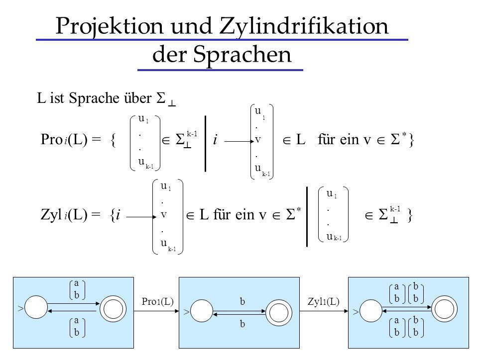 Projektion und Zylindrifikation der Sprachen * * > abab abab Pro 1 (L)b b > Pro i (L) = { i L für ein v } u..uu..u k-1 1 u.v.uu.v.u 1 L ist Sprache üb