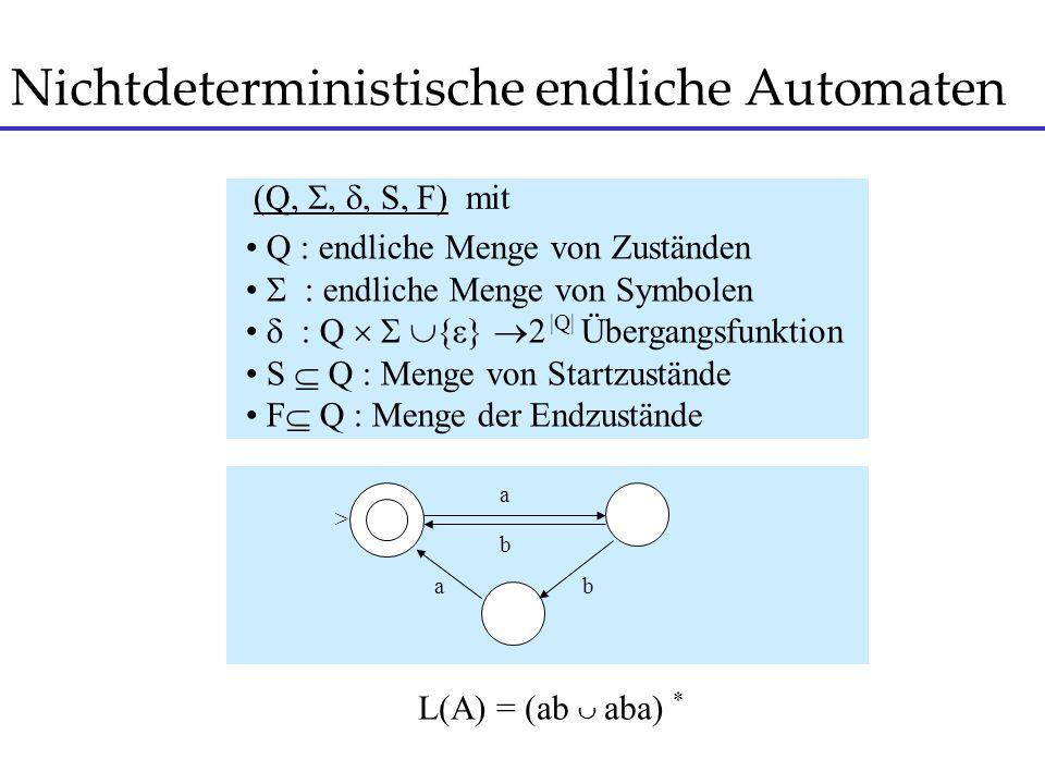 Nichtdeterministische endliche Automaten Q : endliche Menge von Zuständen : endliche Menge von Symbolen : Q {ε} 2 Übergangsfunktion S Q : Menge von St