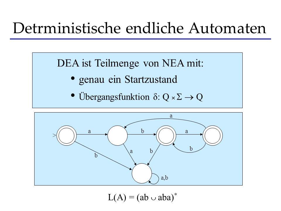 Detrministische endliche Automaten DEA ist Teilmenge von NEA mit: genau ein Startzustand Übergangsfunktion δ: Q Q > a a aa b b b b a,b L(A) = (ab aba)