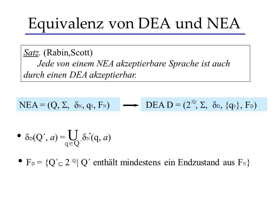 Beispiel für Teilmengekonstruktion z0z0 z1z1 z2z2 0,1 0 NEA akzeptiert auf 00 endende Wörter z0z0 z0z1z2z0z1z2 z0z1z0z1 z0z2z0z2 0 0 0 1 0 1 0 1 z1z1 z2z2 z1z2z1z2 Ø 1 0 0 1 0,1 equivalenter DEA 1