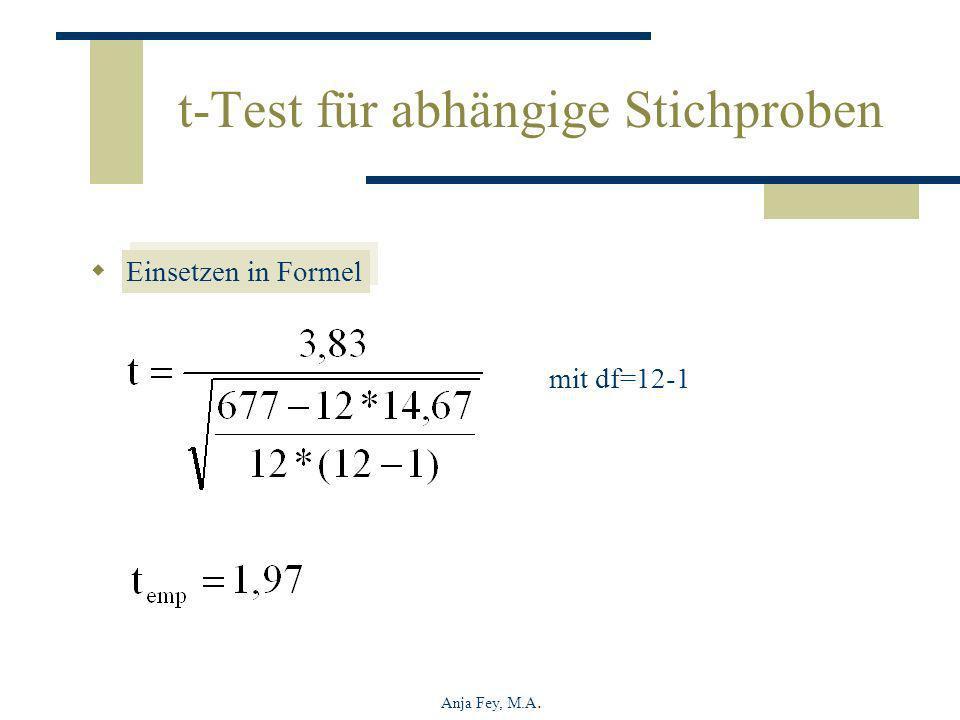 Anja Fey, M.A. t-Test für abhängige Stichproben Einsetzen in Formel mit df=12-1