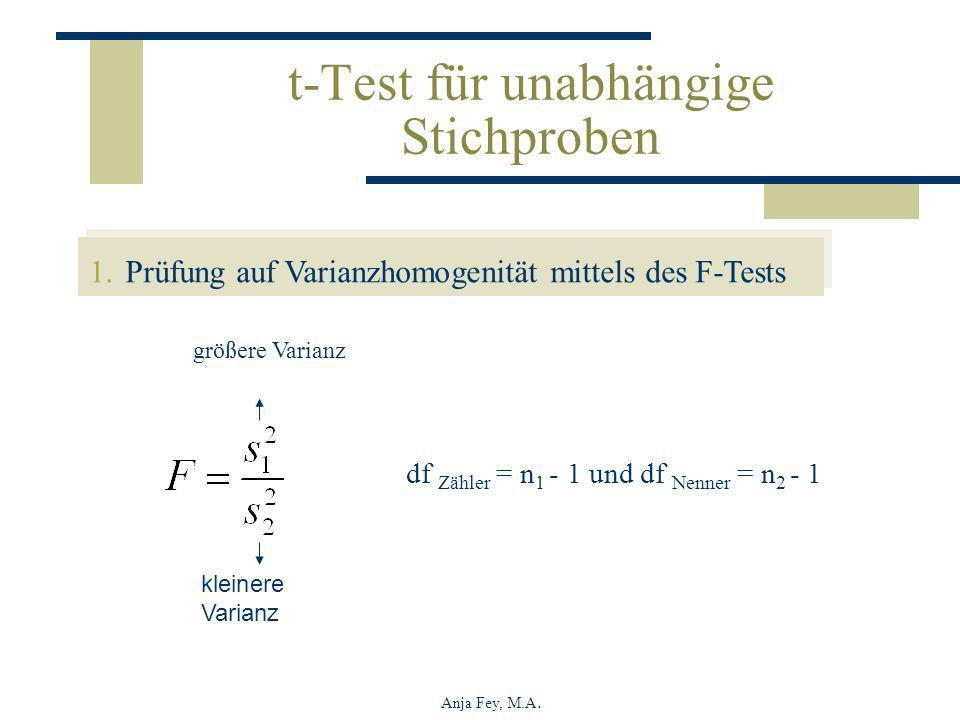 Anja Fey, M.A. 1.Prüfung auf Varianzhomogenität mittels des F-Tests größere Varianz kleinere Varianz df Zähler = n 1 - 1 und df Nenner = n 2 - 1 t-Tes