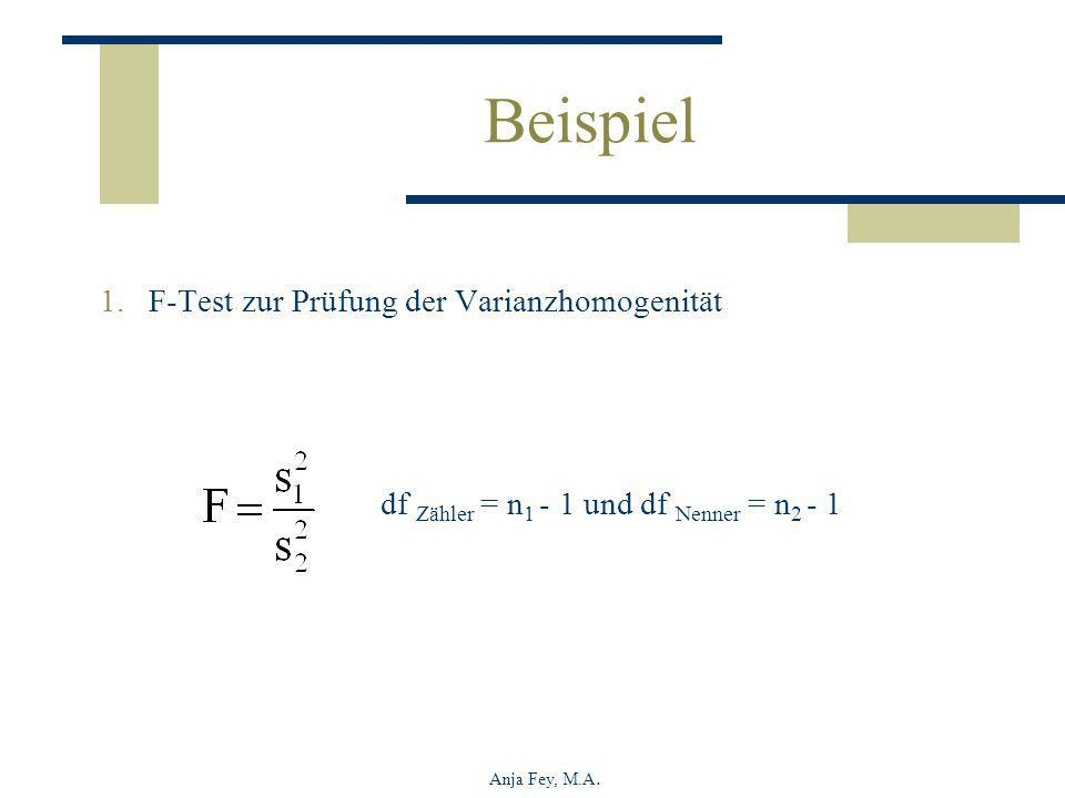 Anja Fey, M.A. Beispiel 1.F-Test zur Prüfung der Varianzhomogenität df Zähler = n 1 - 1 und df Nenner = n 2 - 1