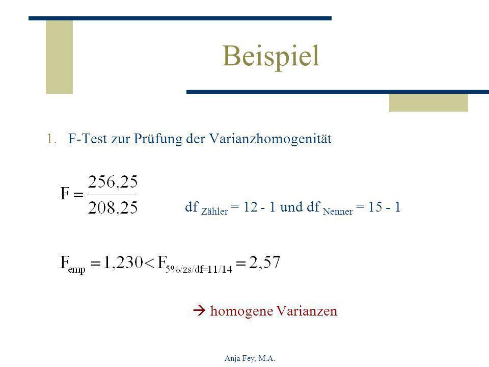 Anja Fey, M.A. Beispiel 1.F-Test zur Prüfung der Varianzhomogenität homogene Varianzen df Zähler = 12 - 1 und df Nenner = 15 - 1