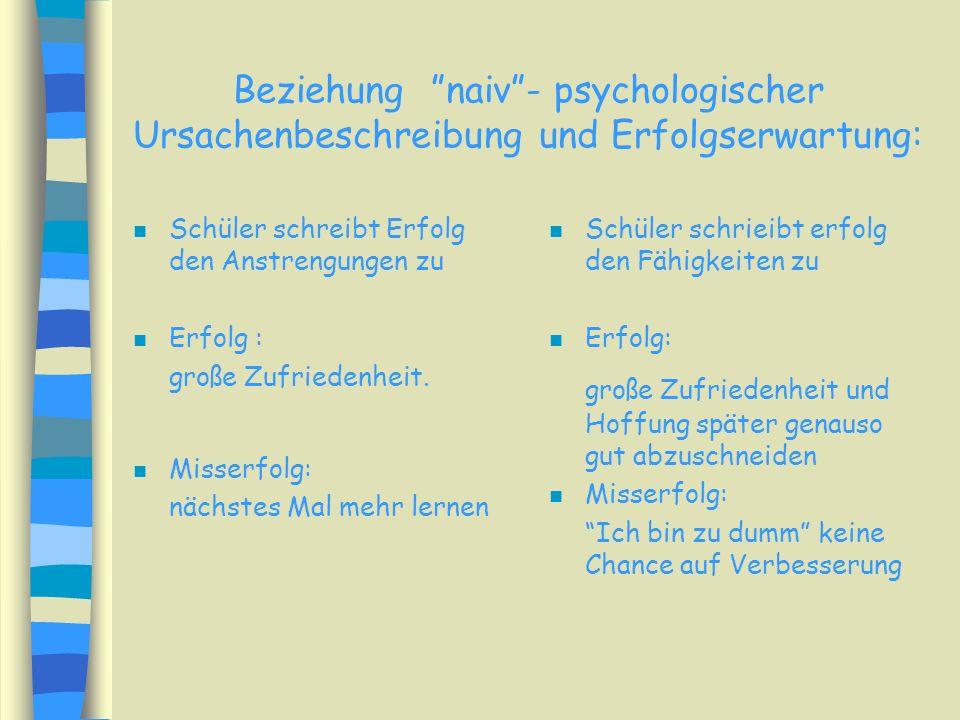 Beziehung naiv- psychologischer Ursachenbeschreibung und Erfolgserwartung: n Schüler schreibt Erfolg den Anstrengungen zu n Erfolg : große Zufriedenheit.