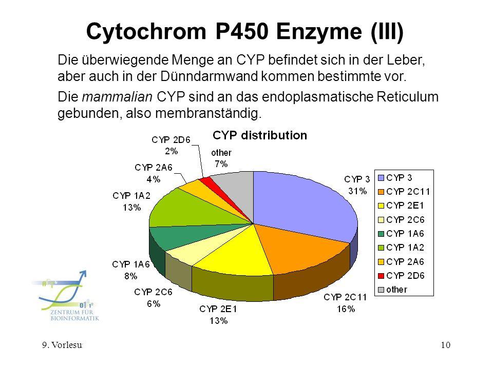 9. VorlesungModern Methods in Drug Discovery WS05/0610 Cytochrom P450 Enzyme (III) Die überwiegende Menge an CYP befindet sich in der Leber, aber auch