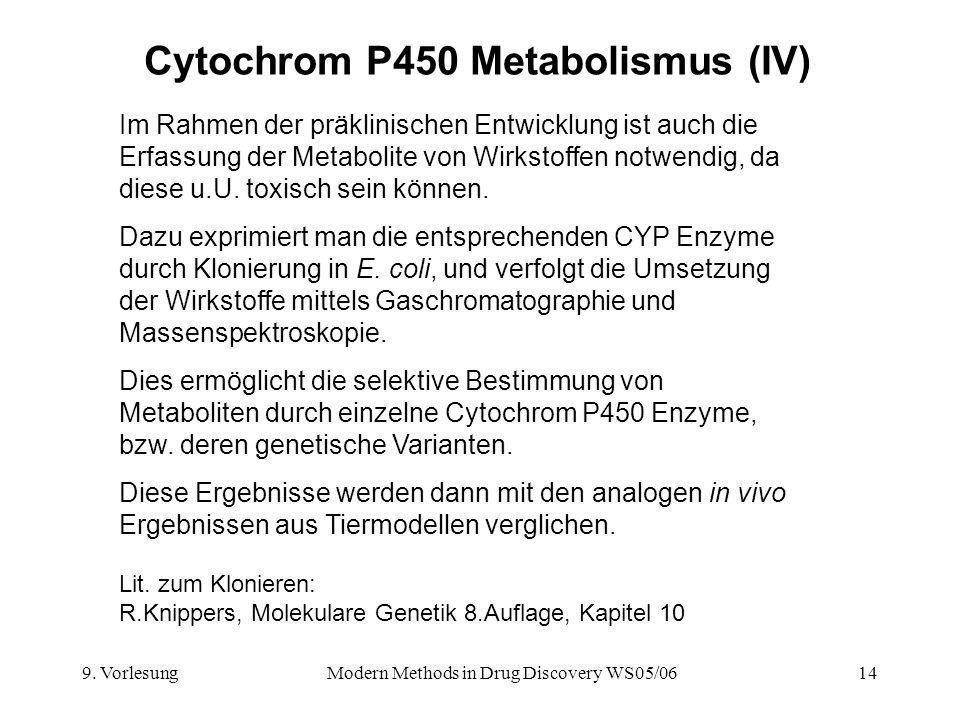 9. VorlesungModern Methods in Drug Discovery WS05/0614 Cytochrom P450 Metabolismus (IV) Im Rahmen der präklinischen Entwicklung ist auch die Erfassung