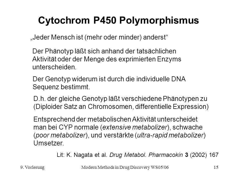 9. VorlesungModern Methods in Drug Discovery WS05/0615 Cytochrom P450 Polymorphismus Jeder Mensch ist (mehr oder minder) anderst D.h. der gleiche Geno