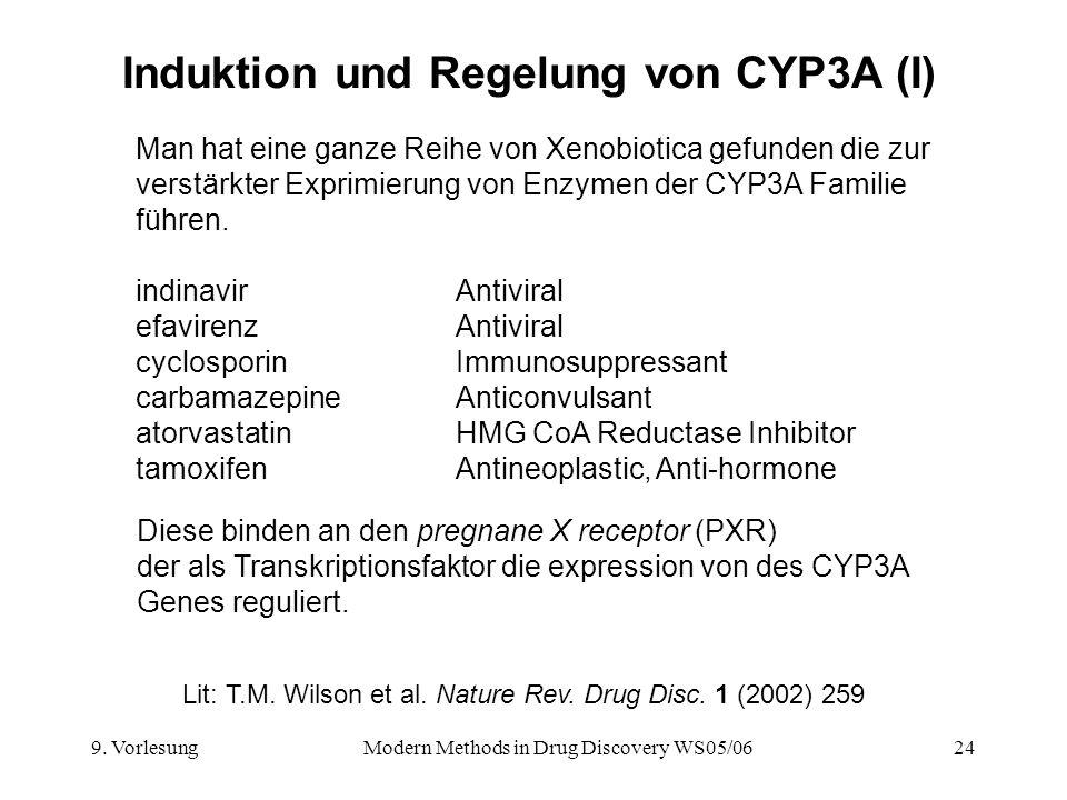 9. VorlesungModern Methods in Drug Discovery WS05/0624 Induktion und Regelung von CYP3A (I) Man hat eine ganze Reihe von Xenobiotica gefunden die zur