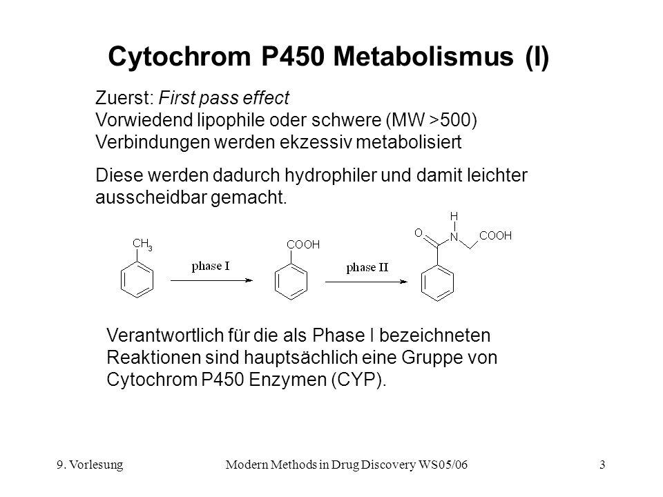 9. VorlesungModern Methods in Drug Discovery WS05/063 Cytochrom P450 Metabolismus (I) Zuerst: First pass effect Vorwiedend lipophile oder schwere (MW