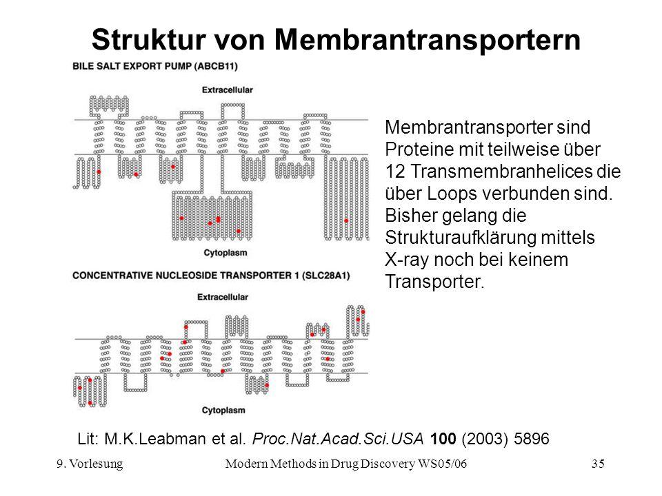 9. VorlesungModern Methods in Drug Discovery WS05/0635 Struktur von Membrantransportern Membrantransporter sind Proteine mit teilweise über 12 Transme