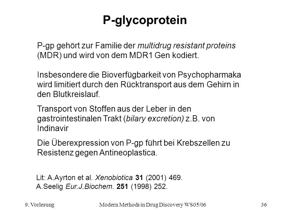 9. VorlesungModern Methods in Drug Discovery WS05/0636 P-glycoprotein P-gp gehört zur Familie der multidrug resistant proteins (MDR) und wird von dem