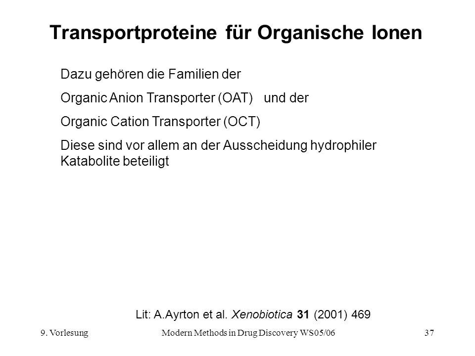 9. VorlesungModern Methods in Drug Discovery WS05/0637 Transportproteine für Organische Ionen Dazu gehören die Familien der Organic Anion Transporter
