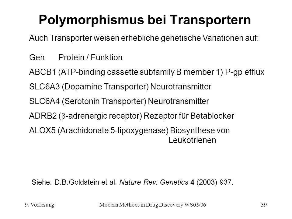 9. VorlesungModern Methods in Drug Discovery WS05/0639 Polymorphismus bei Transportern Auch Transporter weisen erhebliche genetische Variationen auf: