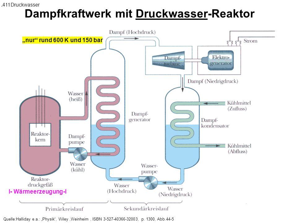 Quelle:Halliday e.a.: Physik, Wiley,Weinheim, ISBN 3-527-40366-32003, p. 1300, Abb.44-5 Dampfkraftwerk mit Druckwasser-Reaktor.411Druckwasser nur rund