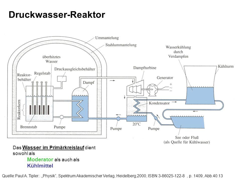 Quelle:Paul A. Tipler.: Physik, Spektrum Akademischer Verlag, Heidelberg,2000, ISBN 3-86025-122-8, p. 1409, Abb.40.13 Druckwasser-Reaktor Das Wasser i