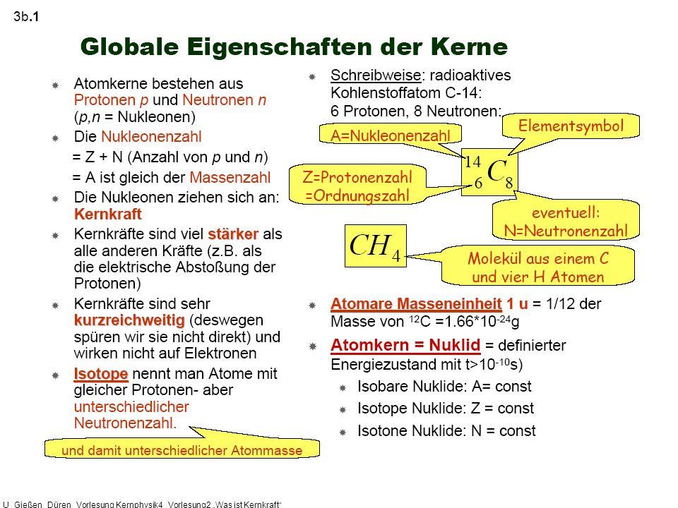 U_Gießen_Düren_Vorlesung Kernphysik4_Vorlesung4: Radioaktiver Zerfall --------- Nukleon.