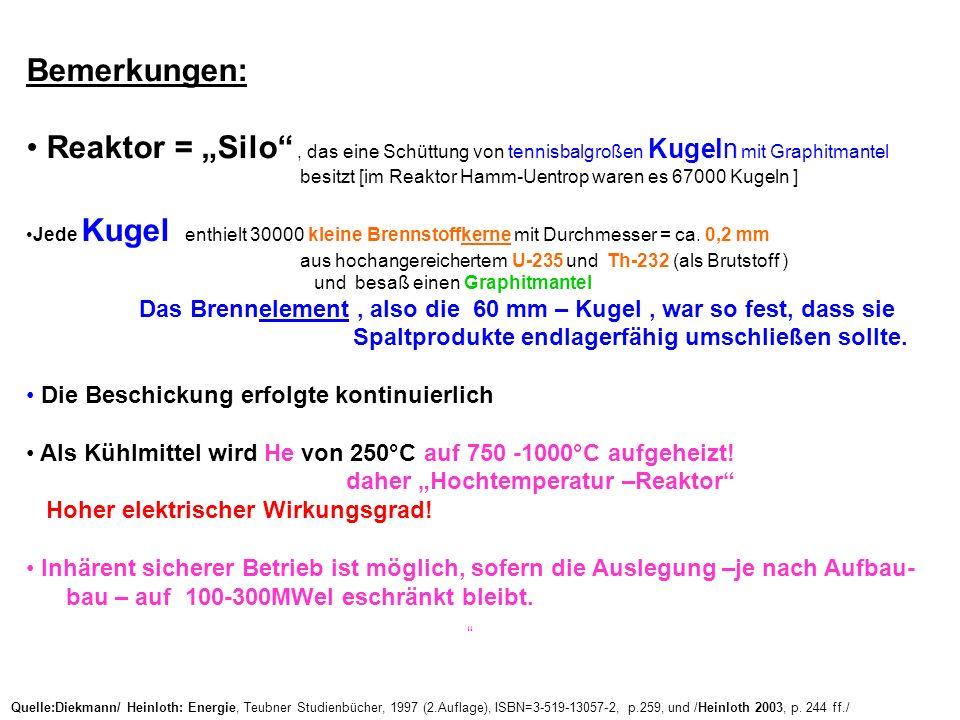Quelle:Diekmann/ Heinloth: Energie, Teubner Studienbücher, 1997 (2.Auflage), ISBN=3-519-13057-2, p.259, und /Heinloth 2003, p. 244 ff./ Bemerkungen: R