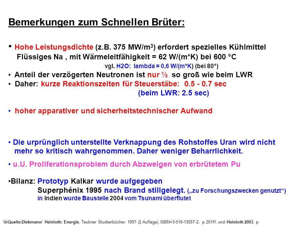 UrQuelle:Diekmann/ Heinloth: Energie, Teubner Studienbücher, 1997 (2.Auflage), ISBN=3-519-13057-2, p.261ff, und /Heinloth 2003, p. Bemerkungen zum Sch