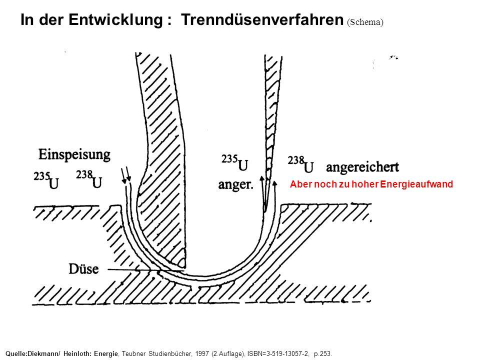 In der Entwicklung : Trenndüsenverfahren (Schema) Quelle:Diekmann/ Heinloth: Energie, Teubner Studienbücher, 1997 (2.Auflage), ISBN=3-519-13057-2, p.253.