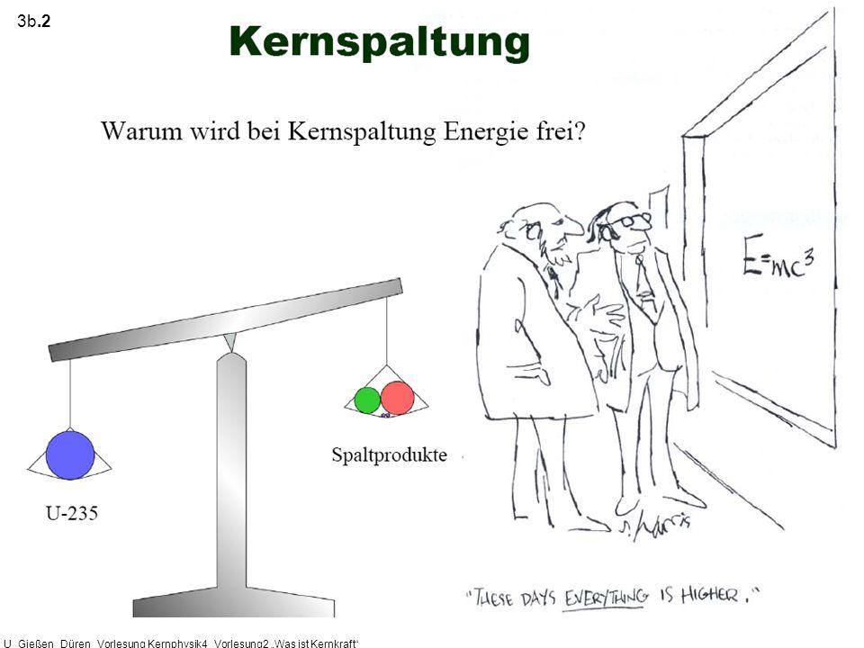 U_Gießen_Düren_Vorlesung Kernphysik4_Vorlesung2 Was ist Kernkraft 3b.2