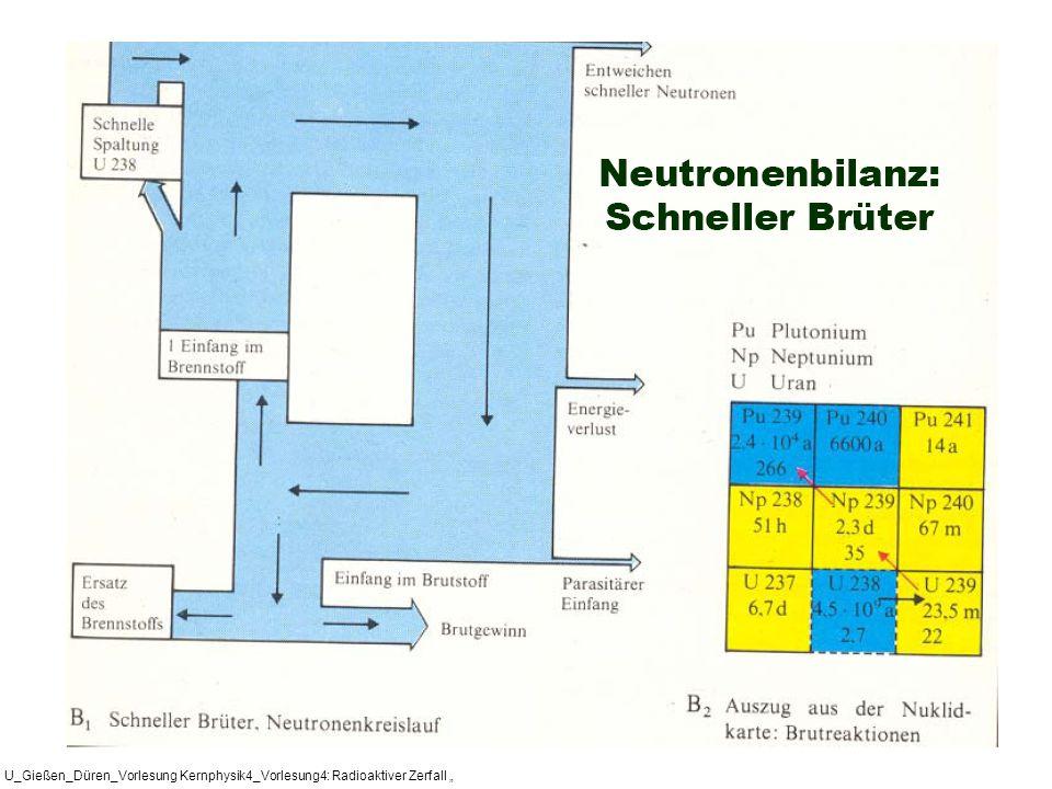 U_Gießen_Düren_Vorlesung Kernphysik4_Vorlesung4: Radioaktiver Zerfall