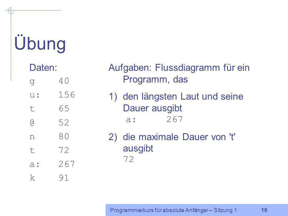 Programmierkurs für absolute Anfänger – Sitzung 1 15 Beispiel: Durchschnittsdauer aller Dateien in einem Verzeichnis START Verzeichnis öffnen gesamtda