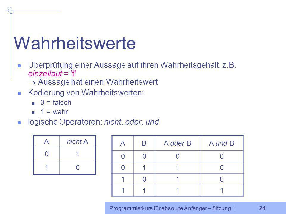 Programmierkurs für absolute Anfänger – Sitzung 1 23 Prozeduren und Funktionen Strukturierung und Teamarbeit Prozedur: Unterprogramm, das für sich all