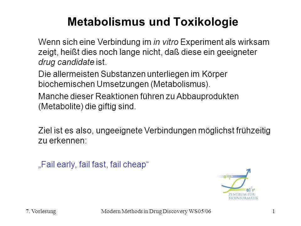 7. VorlesungModern Methods in Drug Discovery WS05/061 Metabolismus und Toxikologie Wenn sich eine Verbindung im in vitro Experiment als wirksam zeigt,
