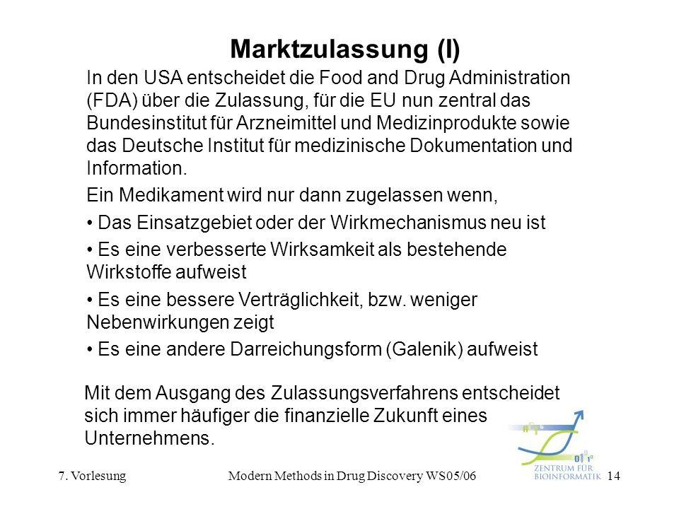 7. VorlesungModern Methods in Drug Discovery WS05/0614 Marktzulassung (I) In den USA entscheidet die Food and Drug Administration (FDA) über die Zulas