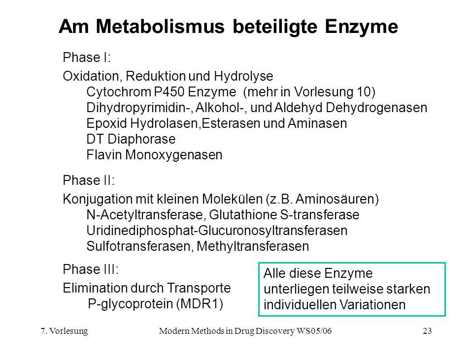 7. VorlesungModern Methods in Drug Discovery WS05/0623 Am Metabolismus beteiligte Enzyme Phase I: Oxidation, Reduktion und Hydrolyse Cytochrom P450 En