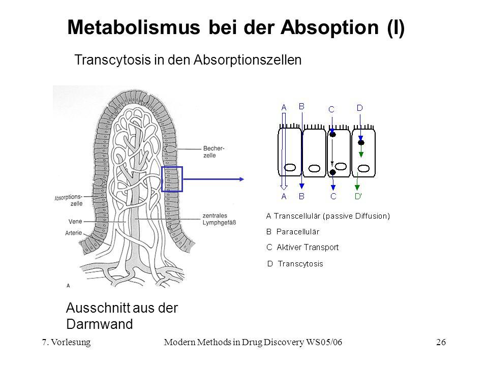 7. VorlesungModern Methods in Drug Discovery WS05/0626 Metabolismus bei der Absoption (I) Transcytosis in den Absorptionszellen Ausschnitt aus der Dar