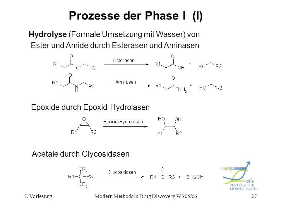 7. VorlesungModern Methods in Drug Discovery WS05/0627 Prozesse der Phase I (I) Hydrolyse (Formale Umsetzung mit Wasser) von Ester und Amide durch Est