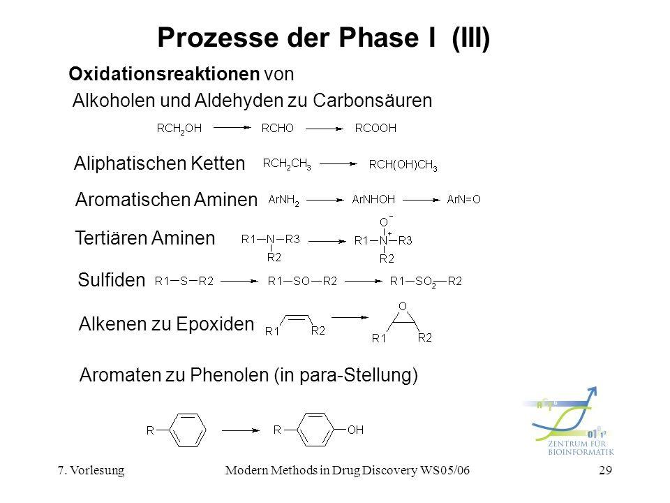 7. VorlesungModern Methods in Drug Discovery WS05/0629 Prozesse der Phase I (III) Oxidationsreaktionen von Alkoholen und Aldehyden zu Carbonsäuren Ali