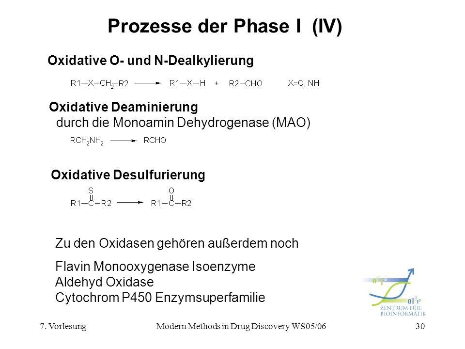 7. VorlesungModern Methods in Drug Discovery WS05/0630 Prozesse der Phase I (IV) Oxidative O- und N-Dealkylierung Oxidative Deaminierung durch die Mon
