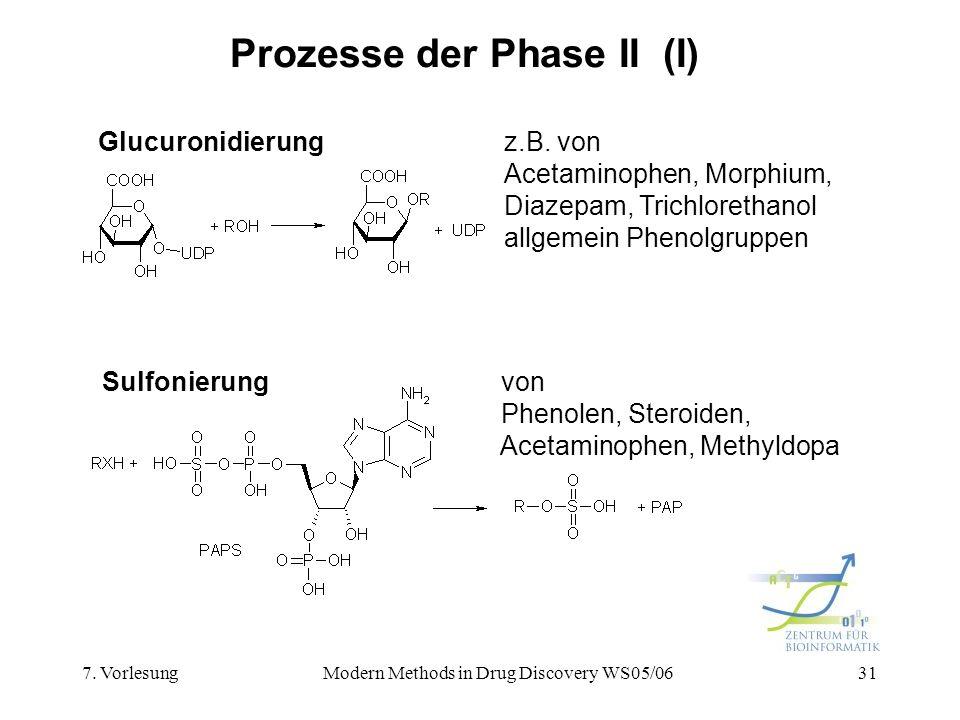 7. VorlesungModern Methods in Drug Discovery WS05/0631 Prozesse der Phase II (I) Glucuronidierung z.B. von Acetaminophen, Morphium, Diazepam, Trichlor