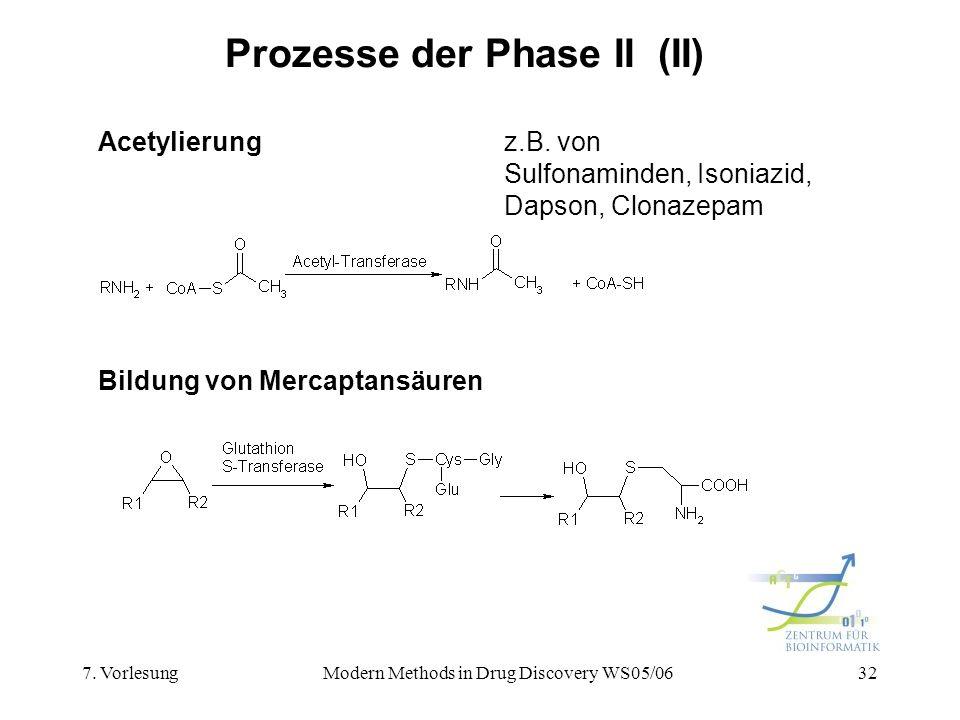 7. VorlesungModern Methods in Drug Discovery WS05/0632 Prozesse der Phase II (II) Acetylierung z.B. von Sulfonaminden, Isoniazid, Dapson, Clonazepam B