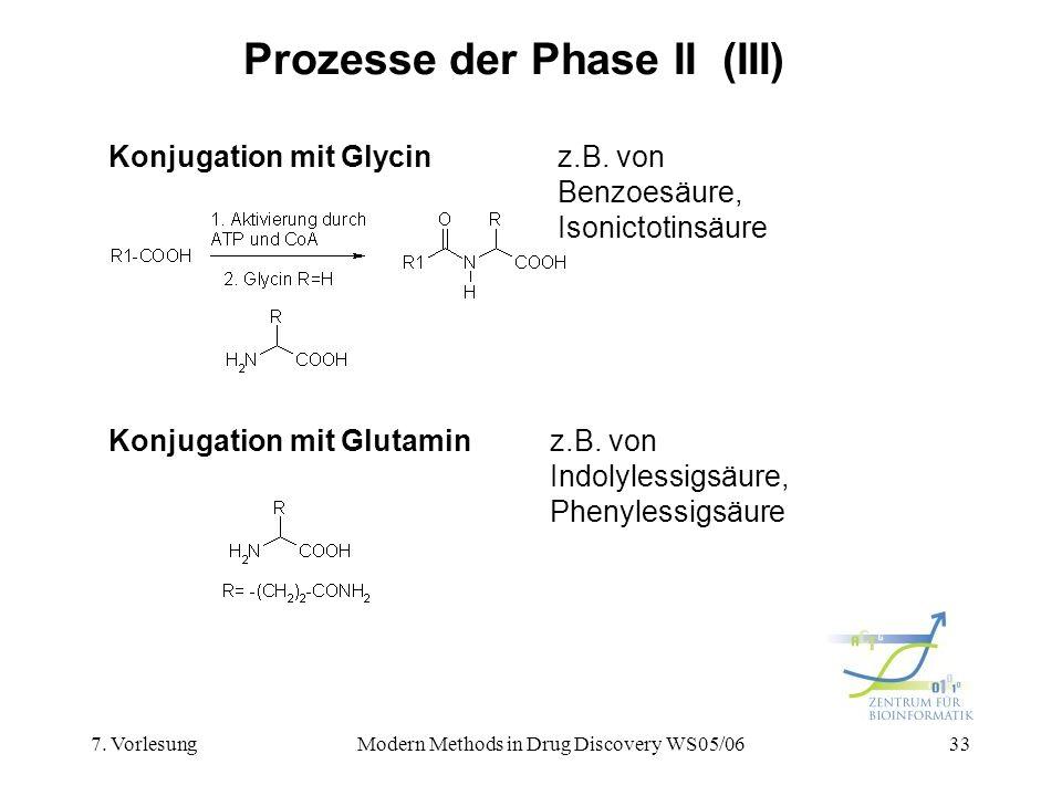 7. VorlesungModern Methods in Drug Discovery WS05/0633 Prozesse der Phase II (III) Konjugation mit Glycin z.B. von Benzoesäure, Isonictotinsäure Konju