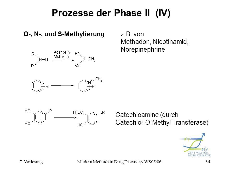 7. VorlesungModern Methods in Drug Discovery WS05/0634 Prozesse der Phase II (IV) O-, N-, und S-Methylierung z.B. von Methadon, Nicotinamid, Norepinep
