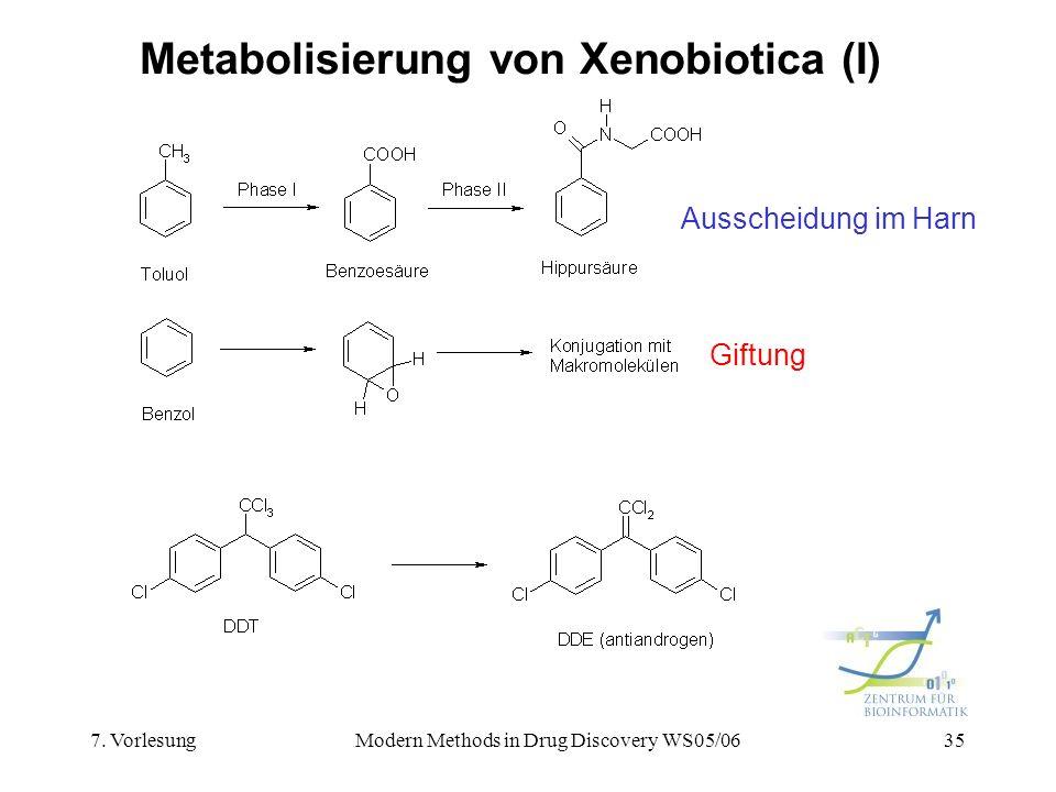 7. VorlesungModern Methods in Drug Discovery WS05/0635 Metabolisierung von Xenobiotica (I) Ausscheidung im Harn Giftung