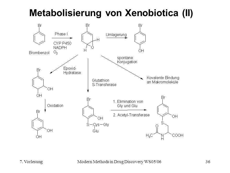 7. VorlesungModern Methods in Drug Discovery WS05/0636 Metabolisierung von Xenobiotica (II)
