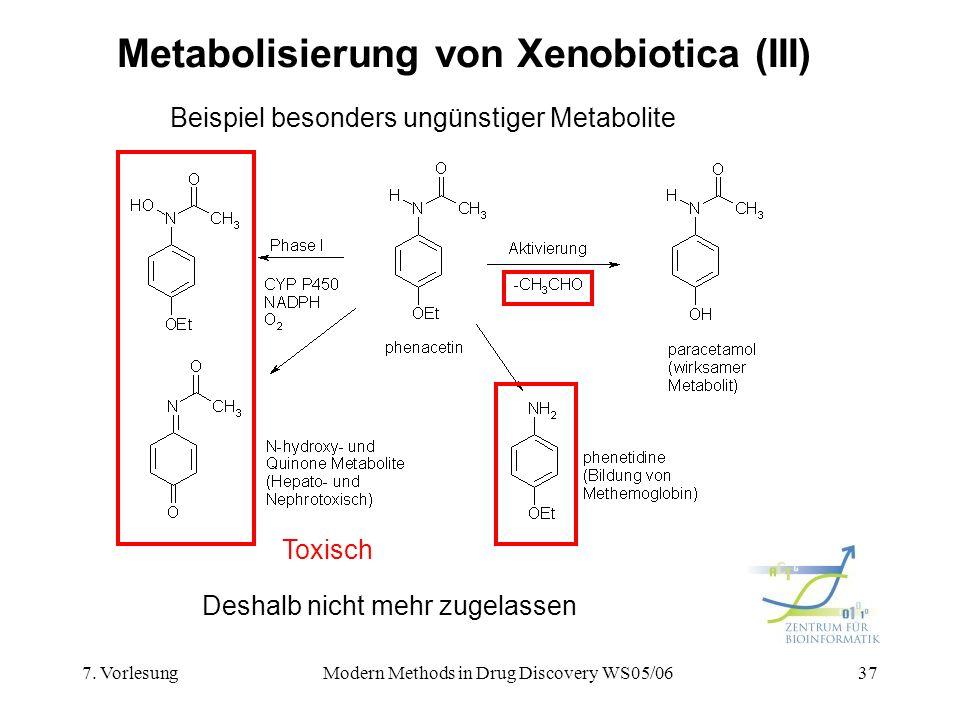 7. VorlesungModern Methods in Drug Discovery WS05/0637 Metabolisierung von Xenobiotica (III) Beispiel besonders ungünstiger Metabolite Toxisch Deshalb